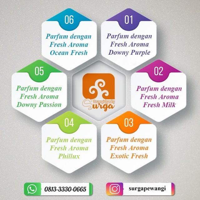 parfum aroma fresh - Pewangi Laundry/Parfum Laundry | Agen, Distributor, Merk & Harga Jual